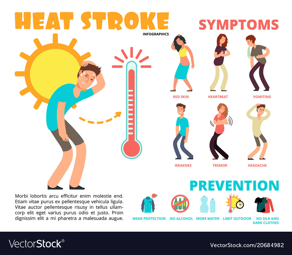 heat stroke and summer sunstroke risk symptom and vector image ms clip art gallery usa ms clip art free