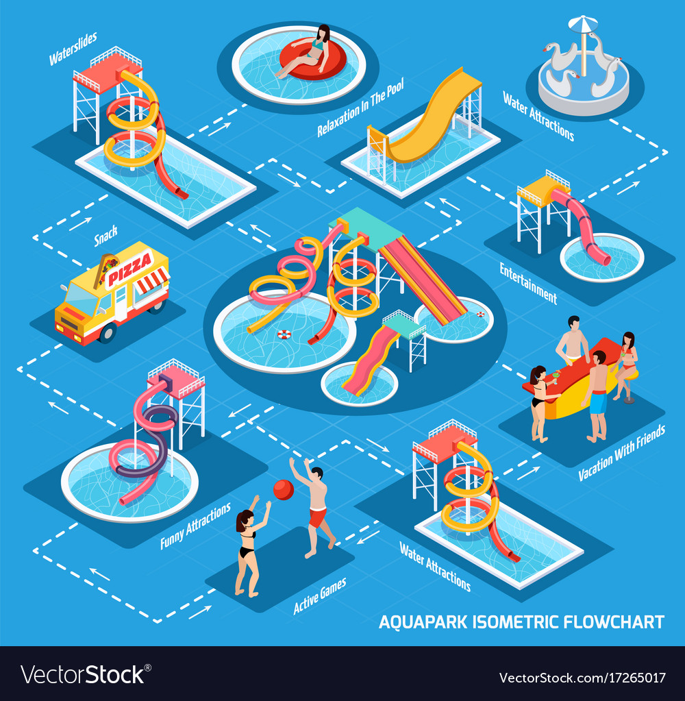 Water park aquapark isometric flowchart vector image