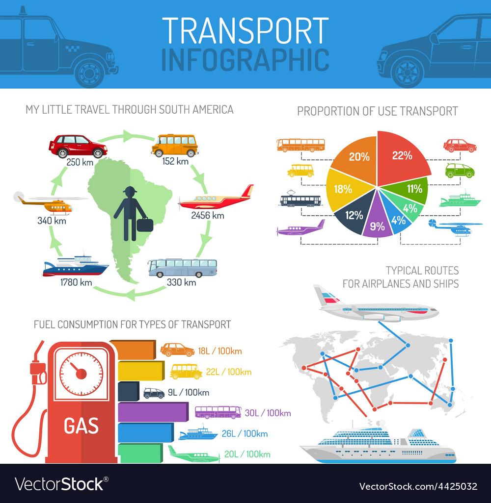 Transport infographic concept set