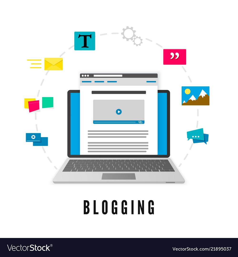 Development and publication blog post website