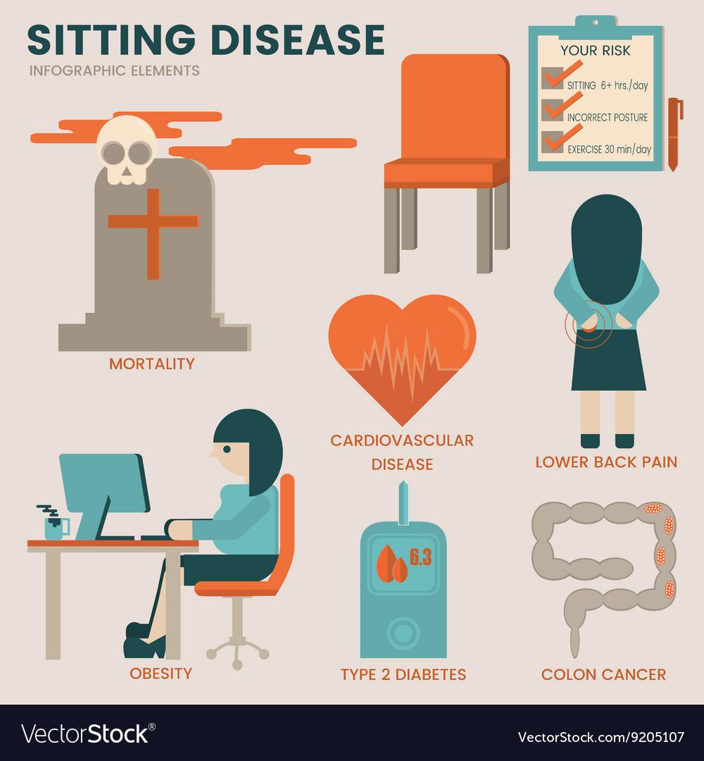 Sitting disease Royalty Free Vector Image - VectorStock