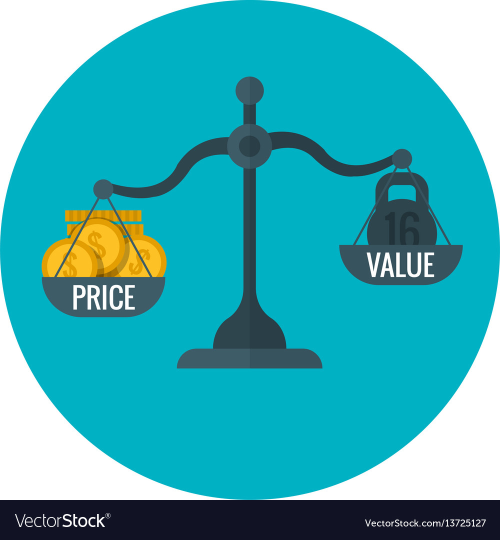 Business measurement of price and value with scale