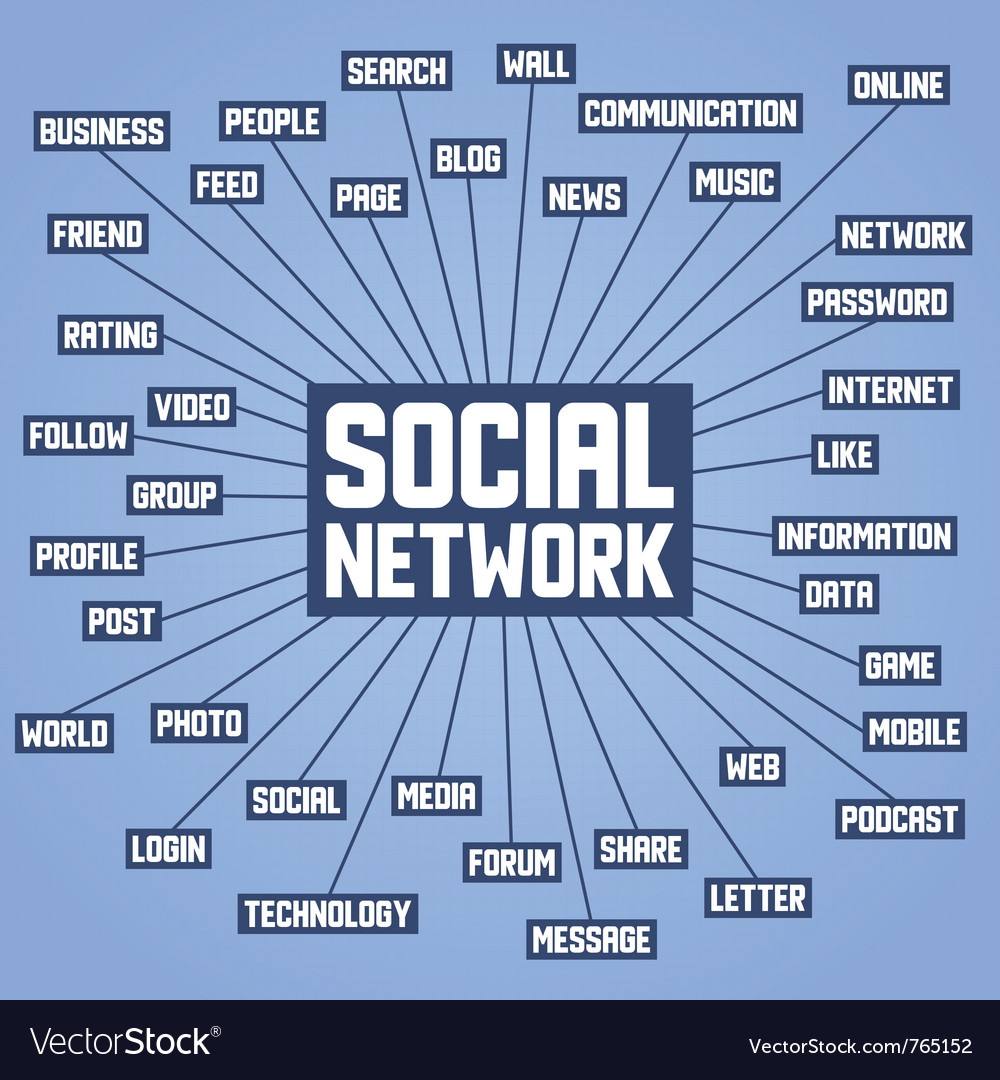 Background with social network keywords vector image