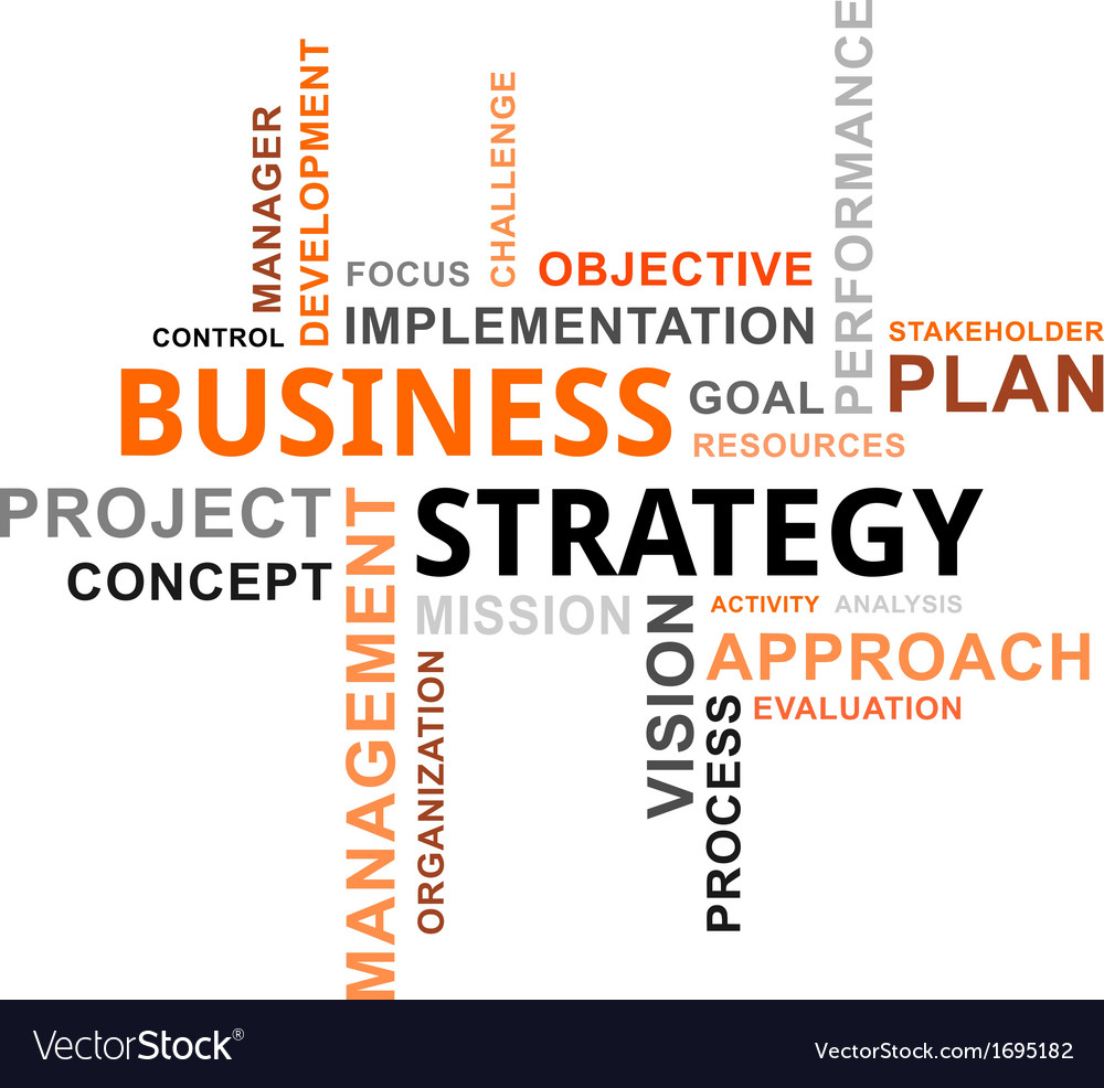 Word cloud business strategy