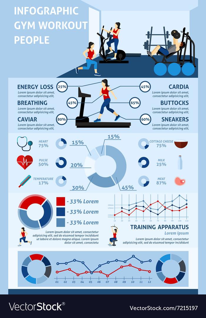 Gym Workout Infographics vector image