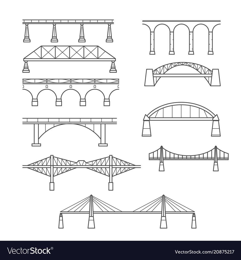 types of bridges - Isken kaptanband co