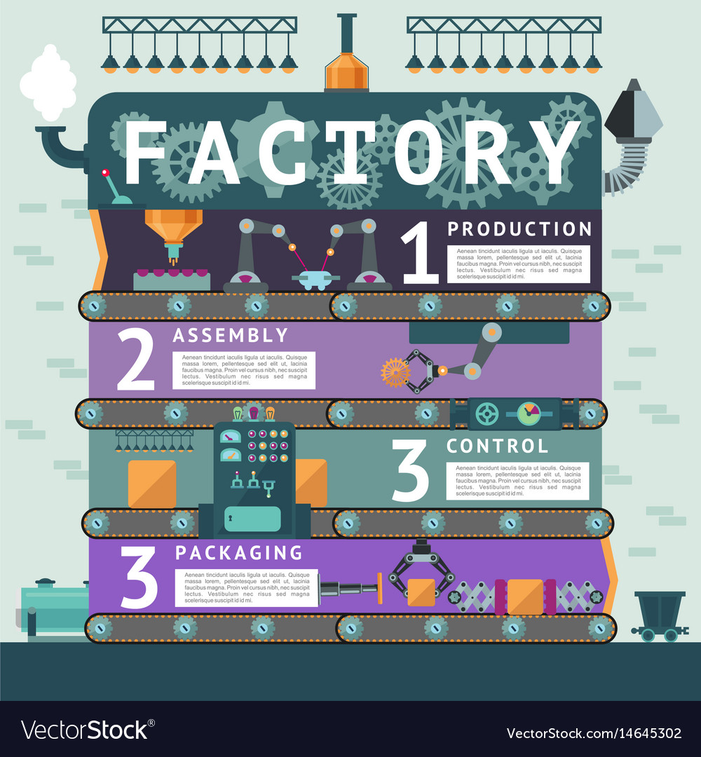 Industrial factory infographic concept vector image