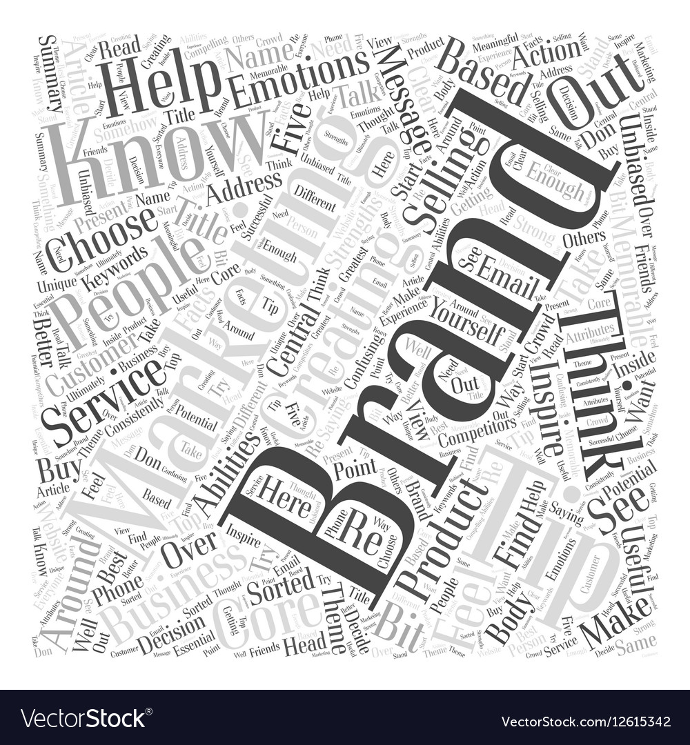 Branding do you know who you are Word Cloud