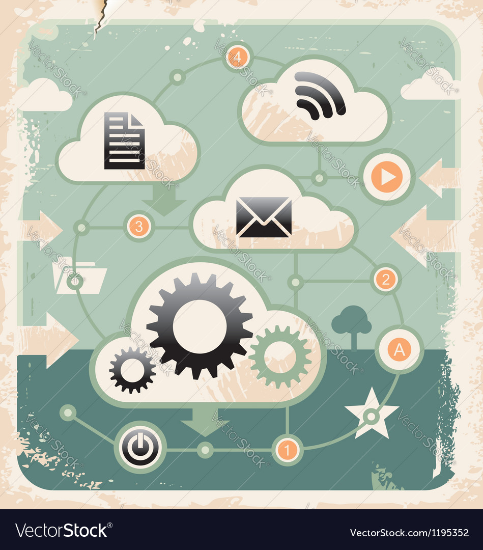Creative concept of cloud computing connections