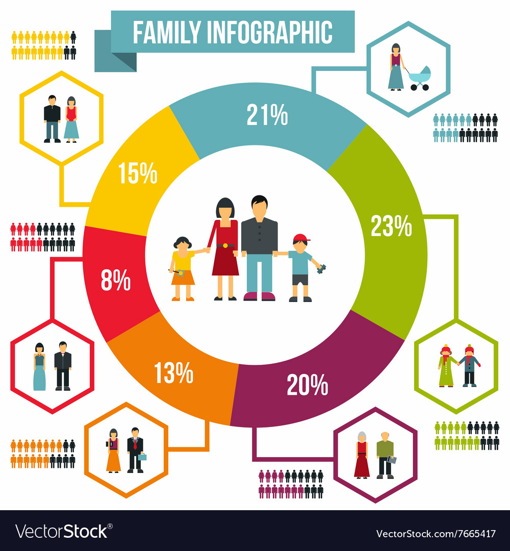 What Are The Best Types Of Graphs To Add To Your Infographics