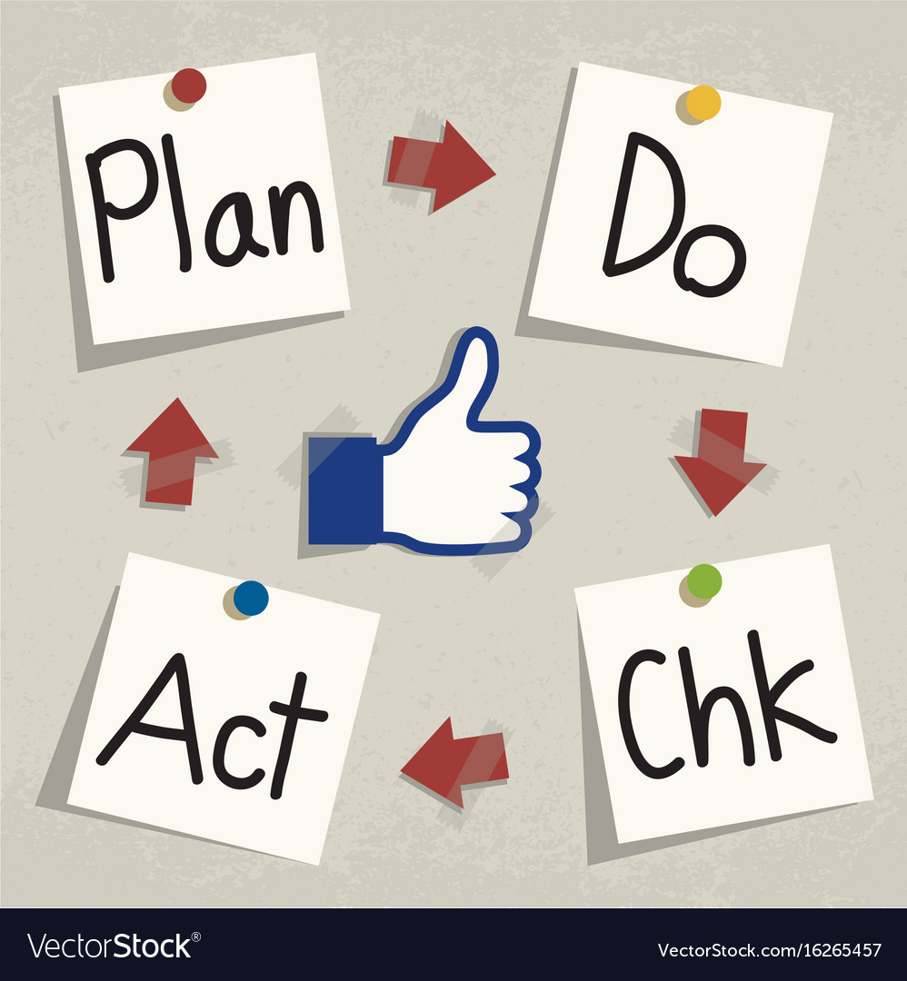 Plan do check act pdca concept writing on notepad