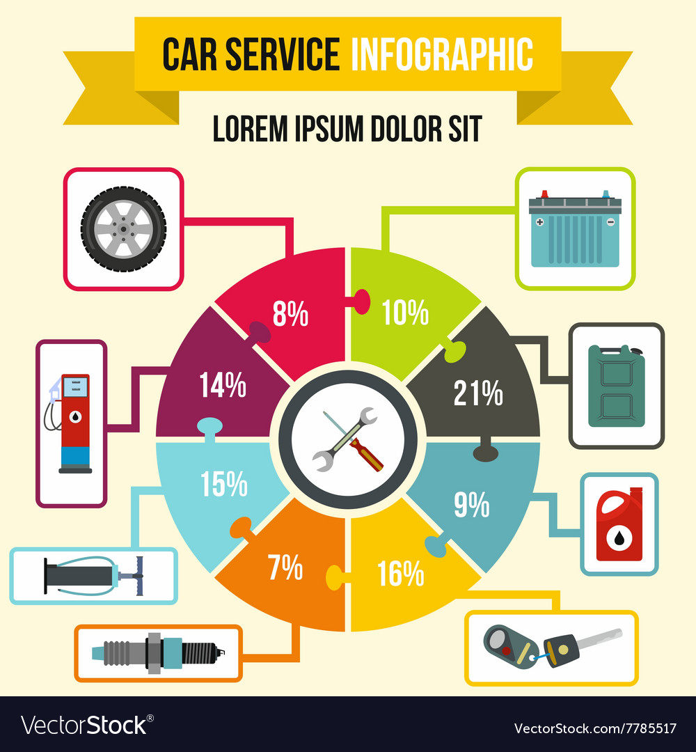 Car service Infographic flat style