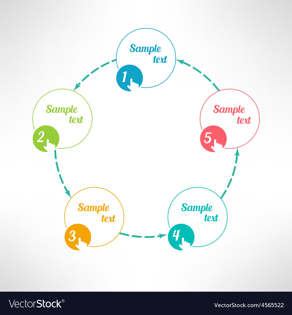 Business process steps infographic elements