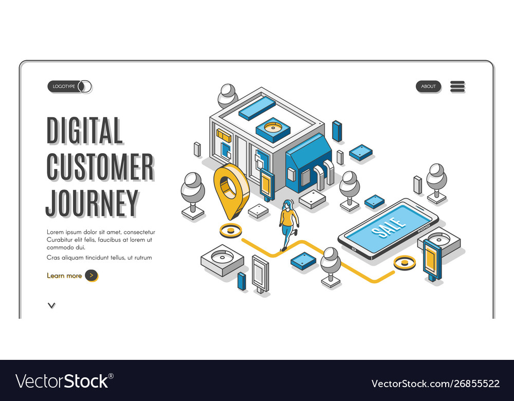 Customer journey map isometric banner purchasing