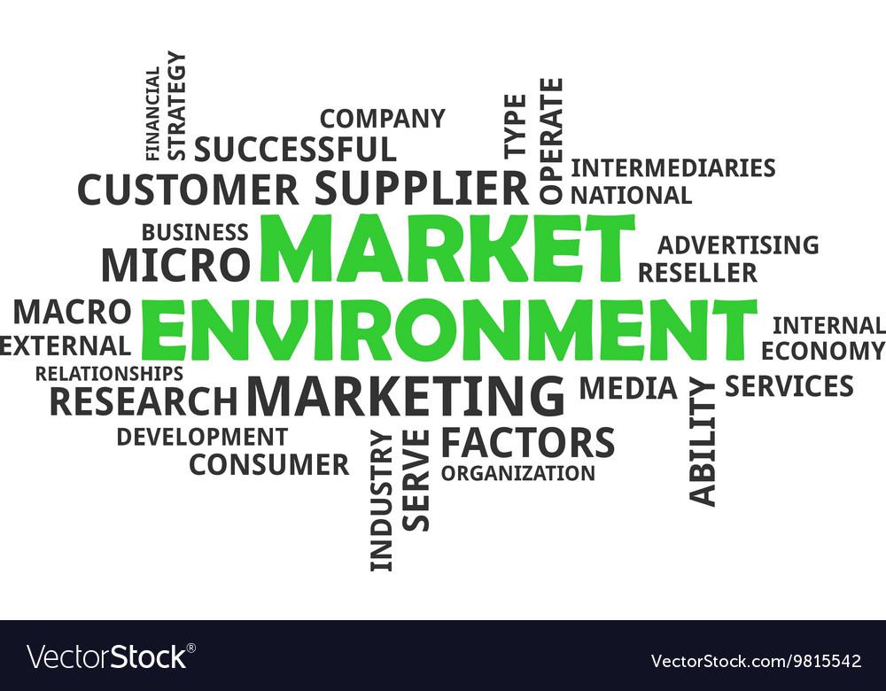 Word cloud market environment
