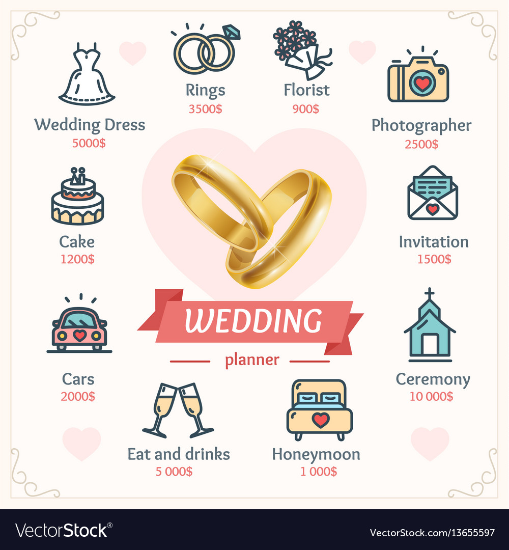 Wedding planner concept with shiny gold rings