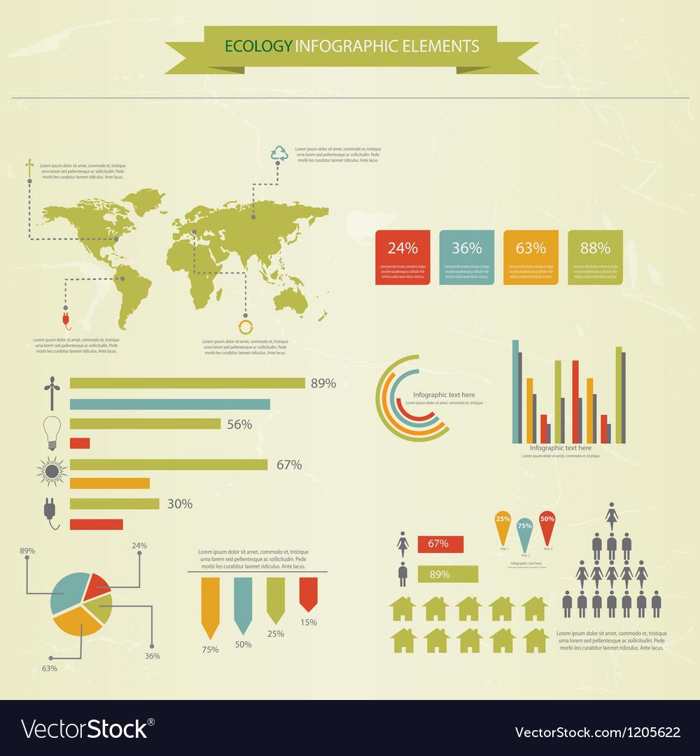 Eco infograpich