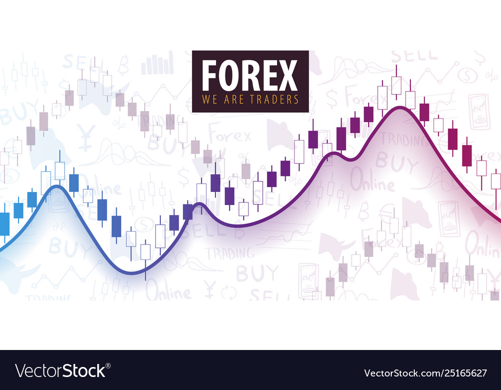 Forex Trading Signals Candlestick Chart In