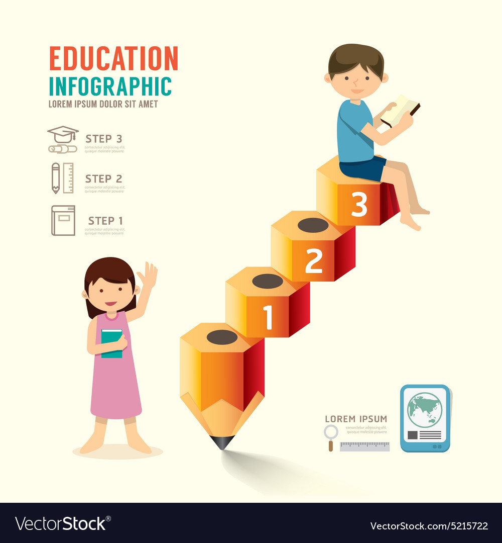 Infographic pencil with child idea education step