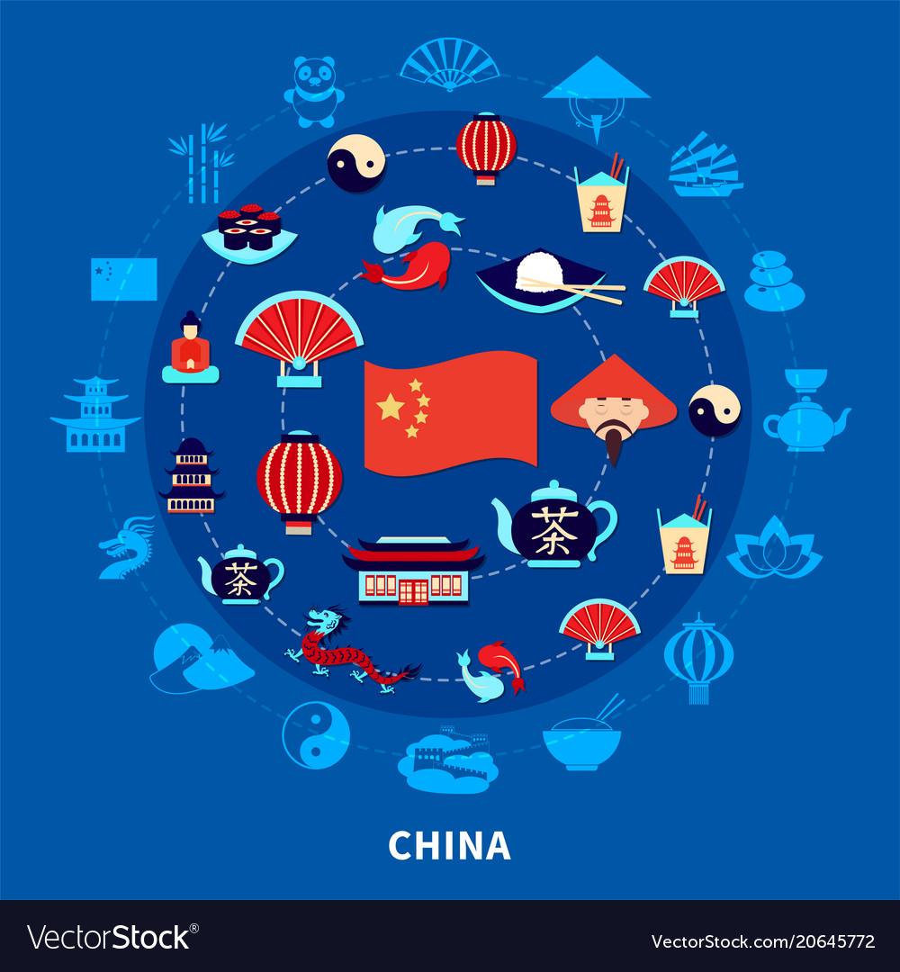 Travel to china set