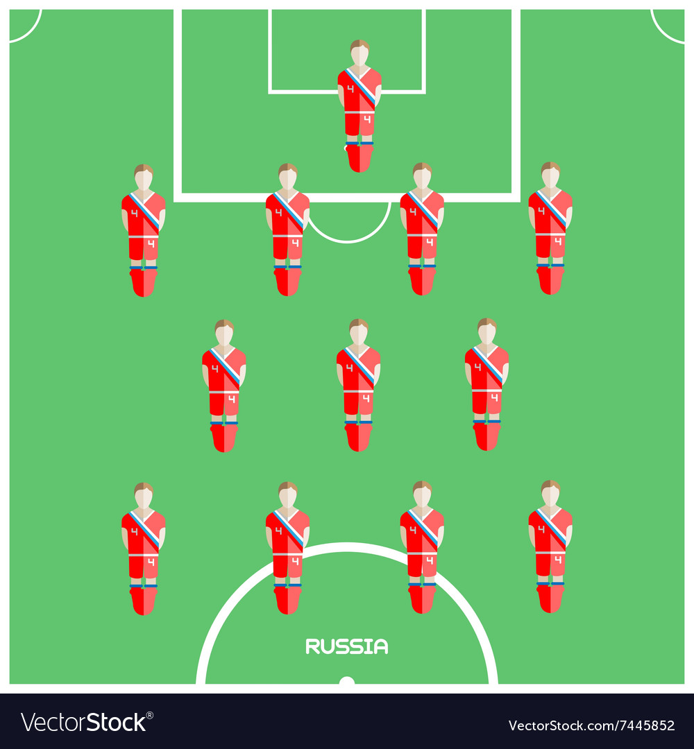 Russian football clubs: a selection of sites