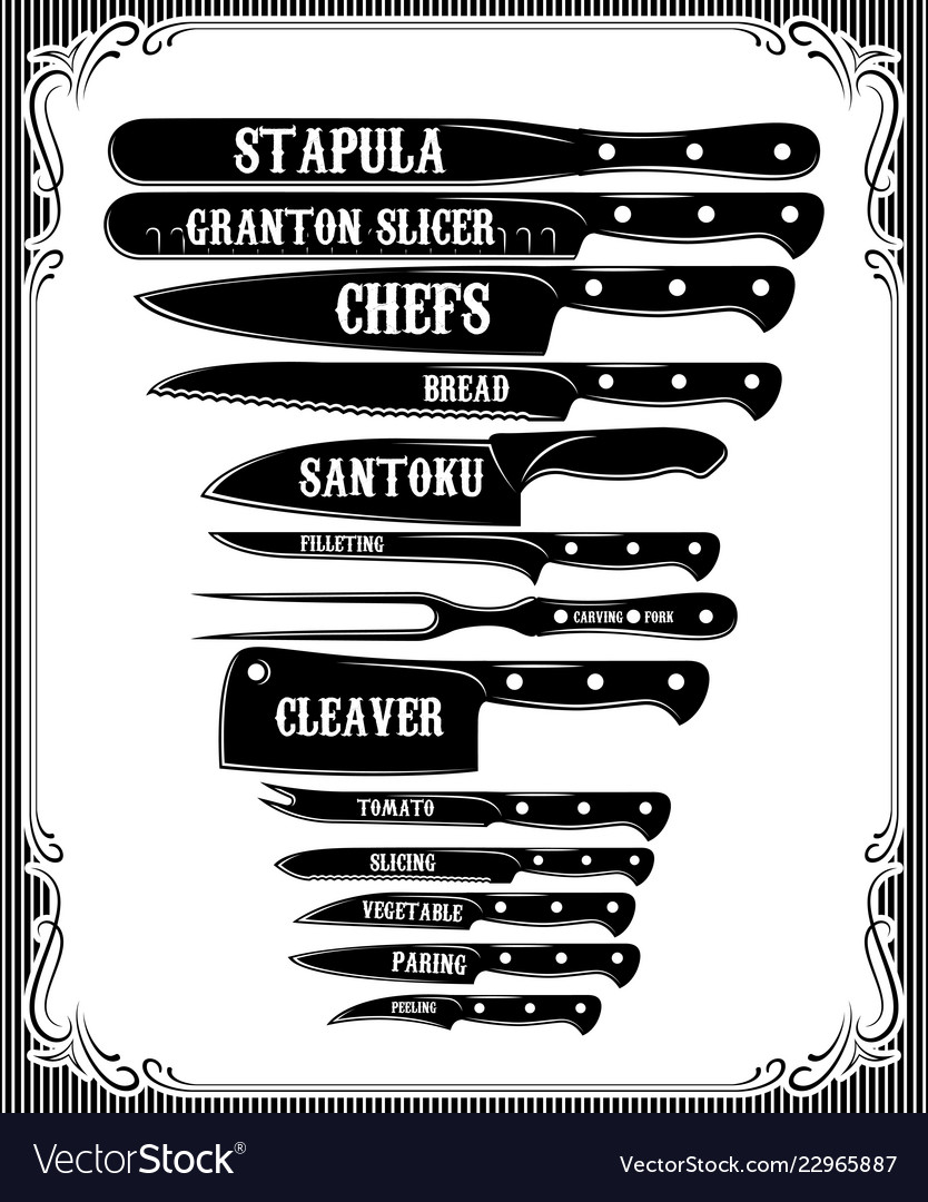Kitchen guide with a set of knives and their use
