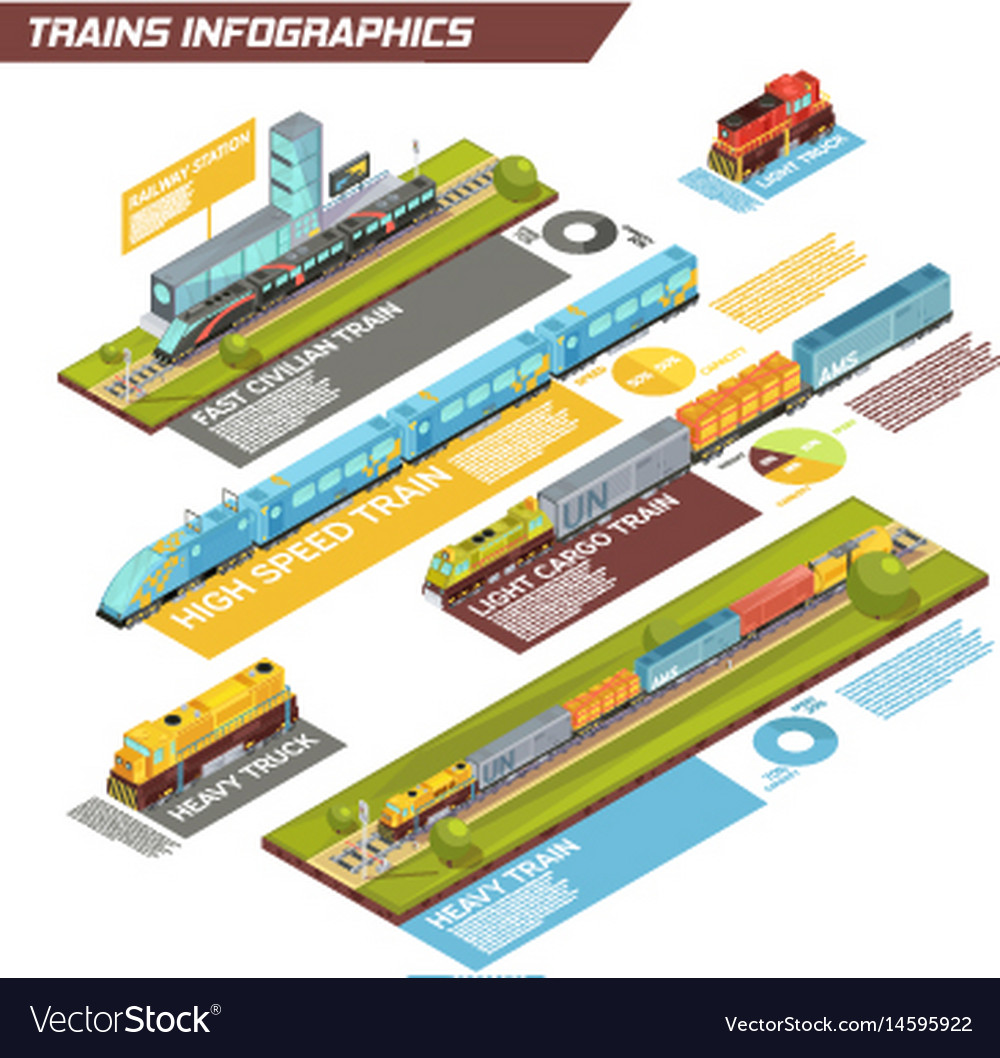 Railroad movement traffic infographics