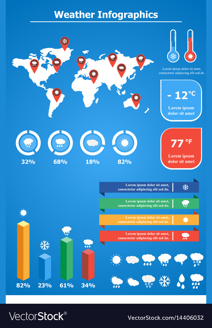Weather infographics template