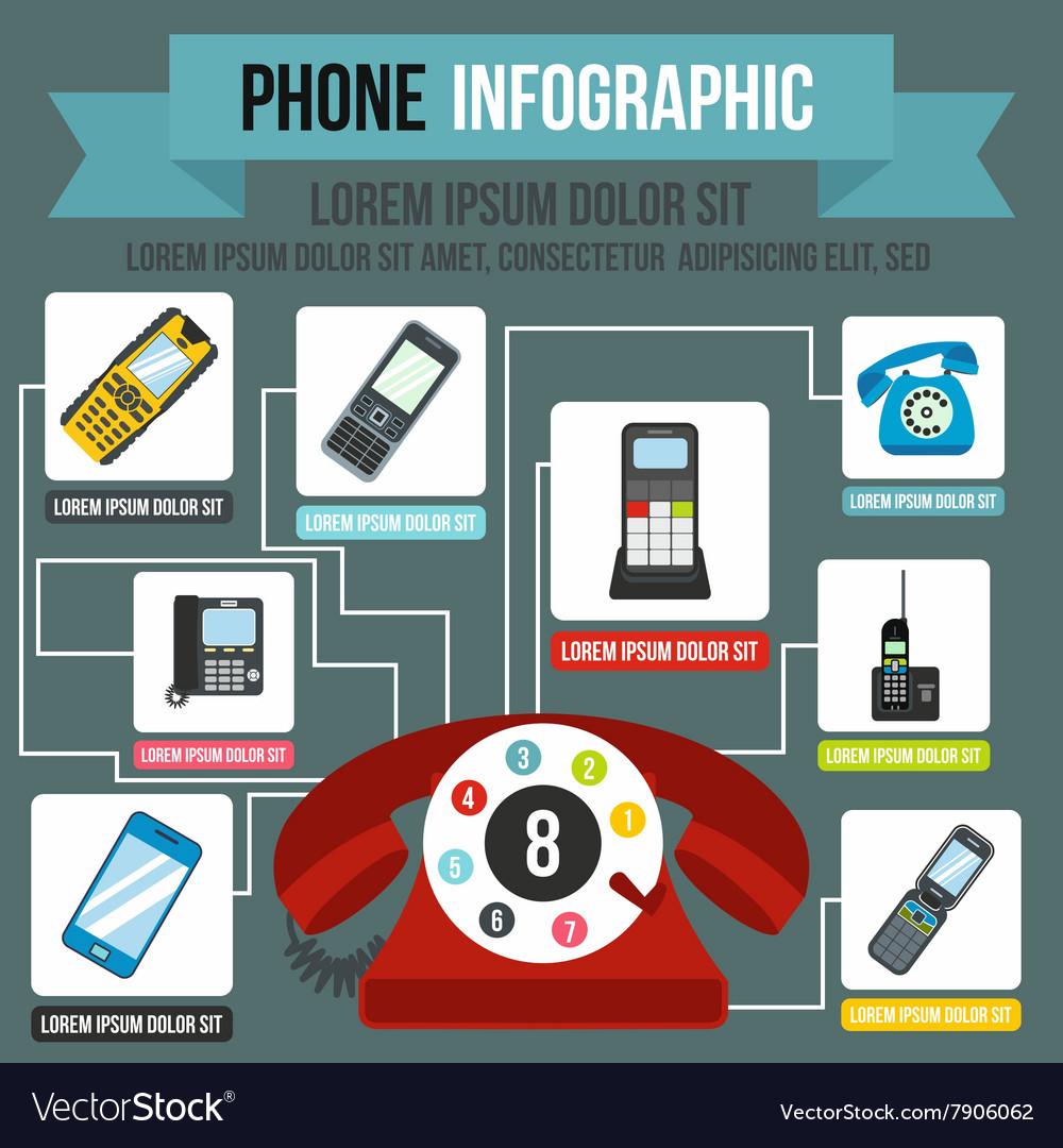 Phone infographics flat style