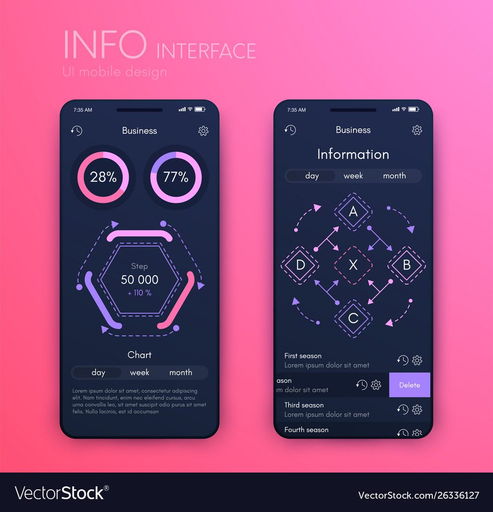 Mobile application interface ui design stock