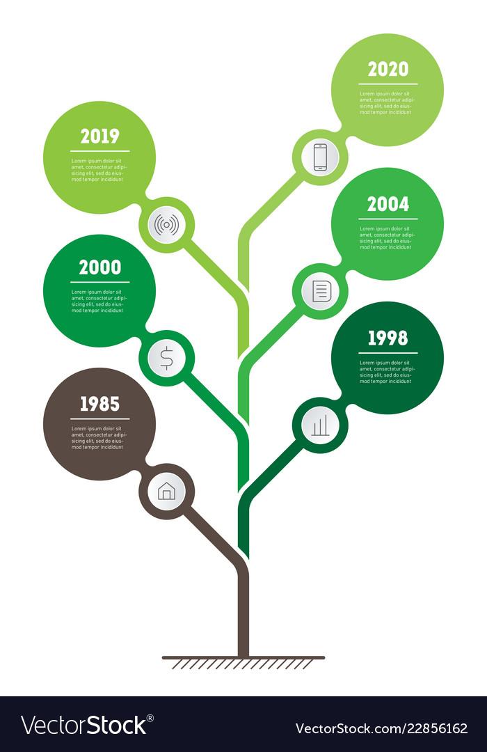 Vertical green infographics timeline of social