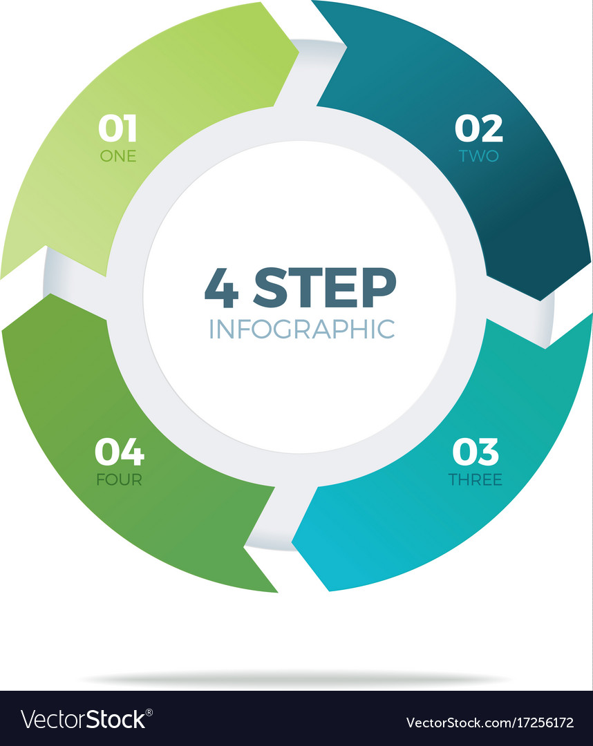 Four step circle infographic