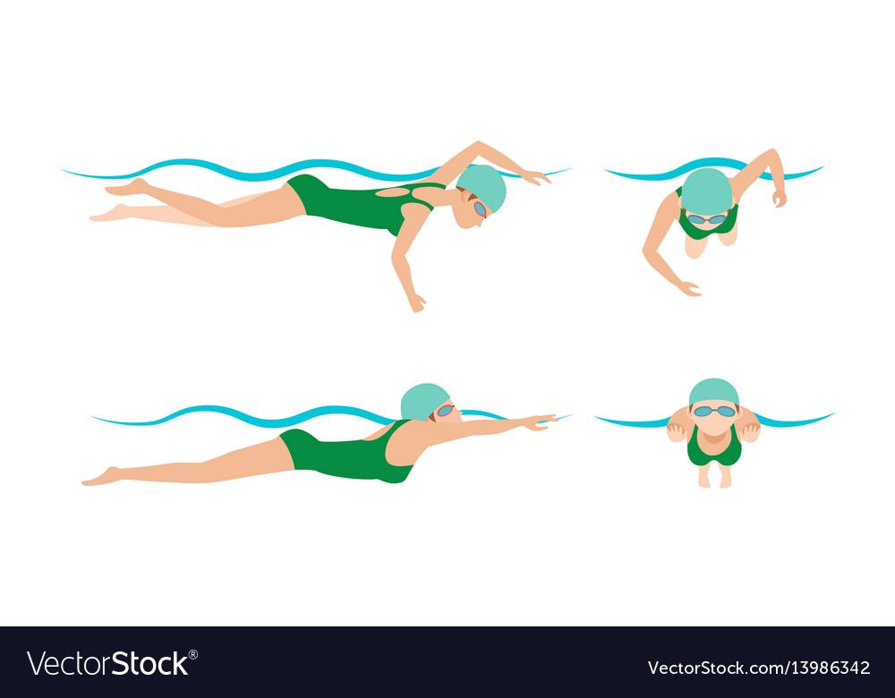 Swimming style scheme