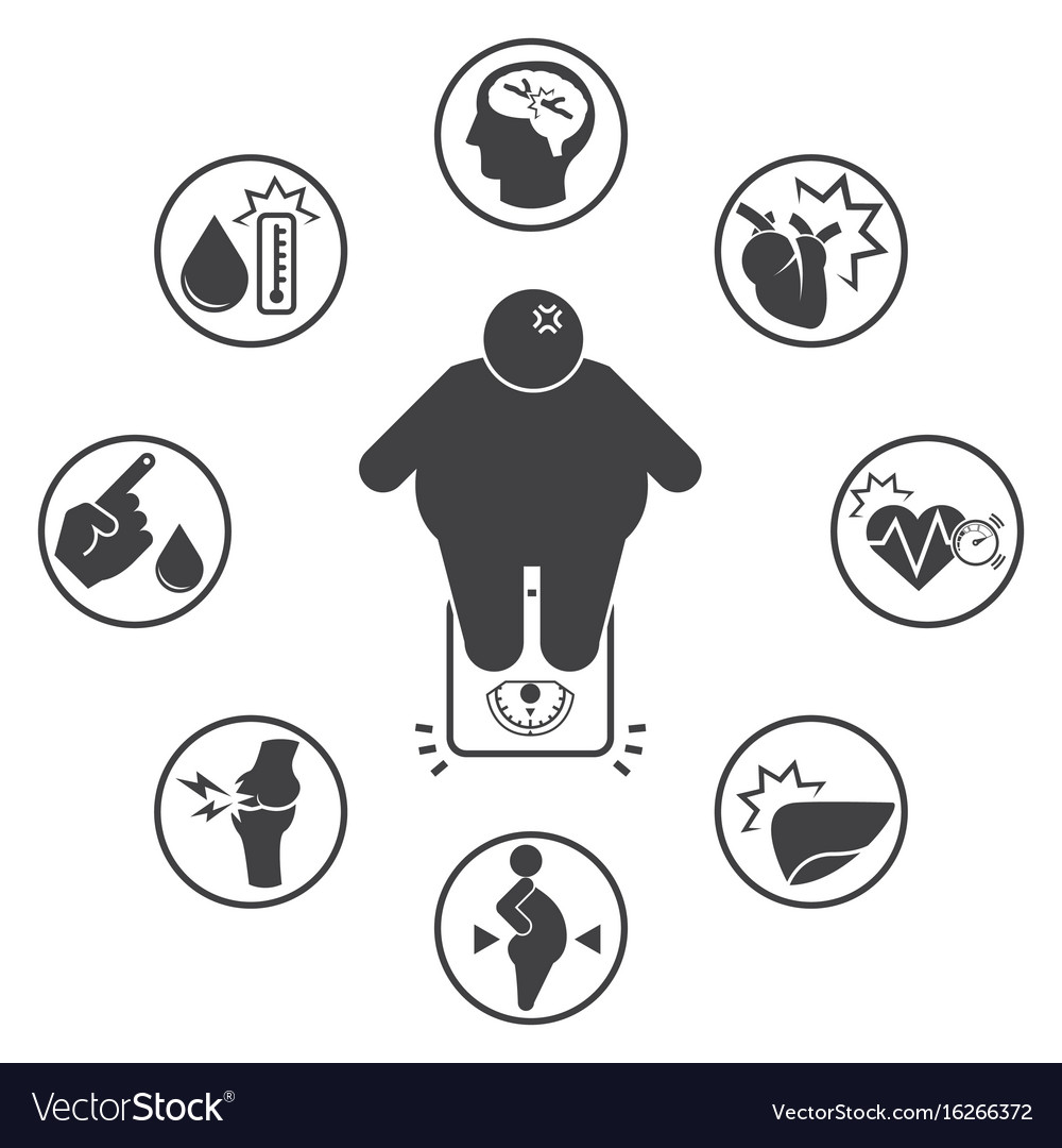 Obesity Related Diseases Icons Royalty Free Vector Image