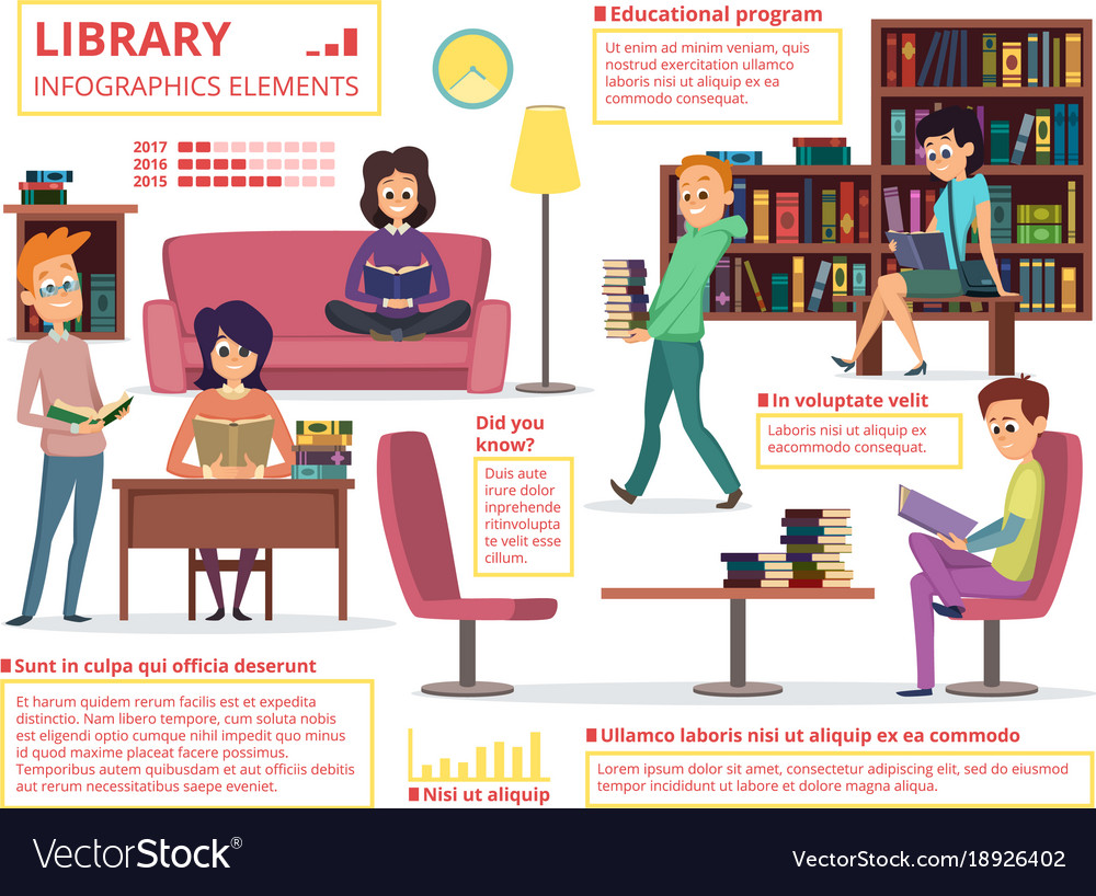 People reading books in library infographic