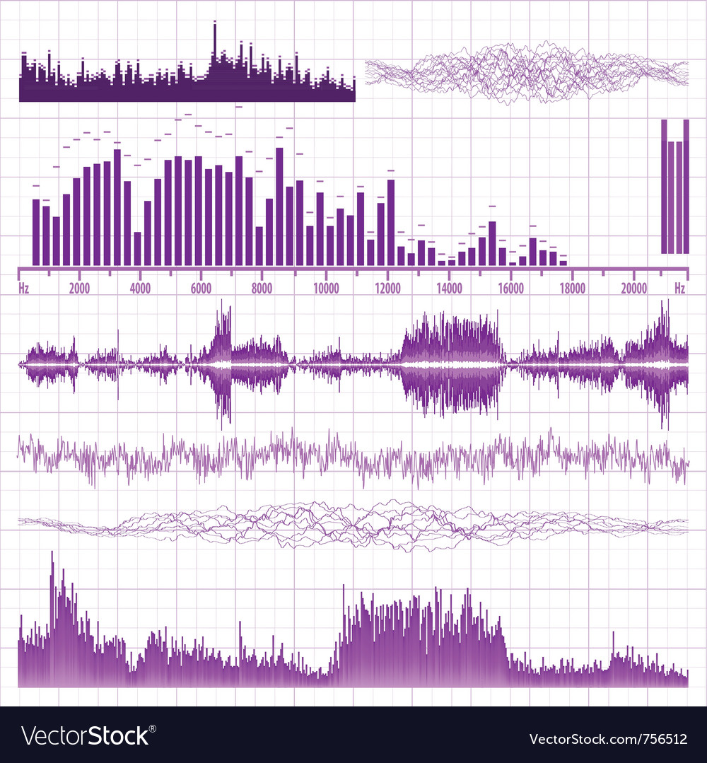 Sound waves elements vector