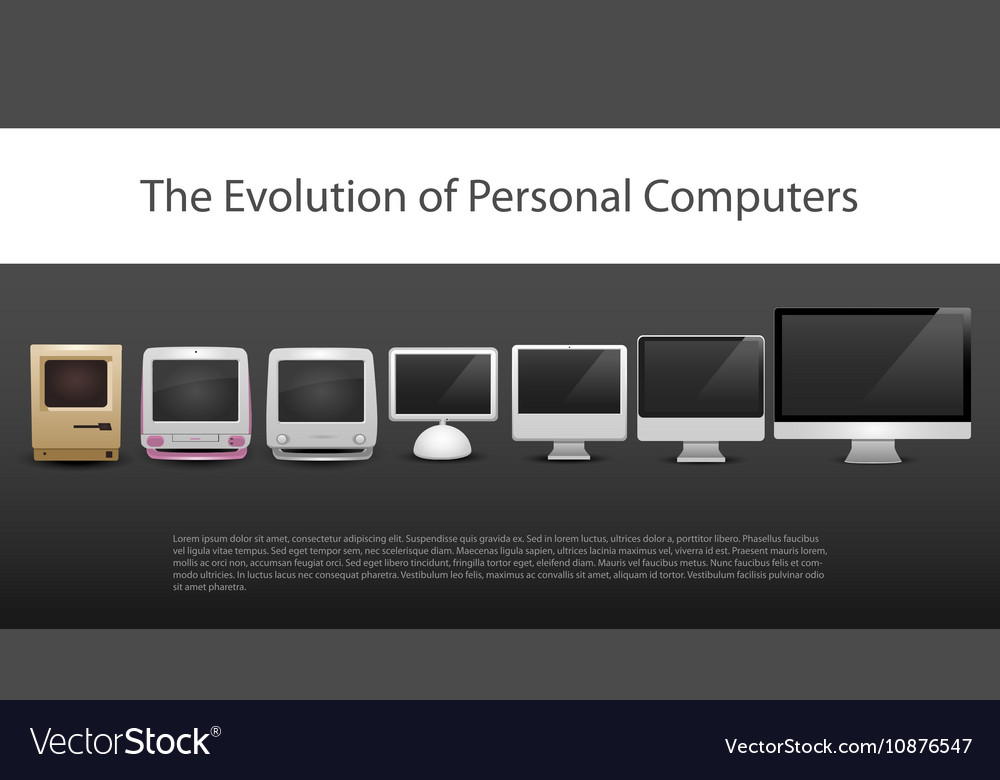 The evolution of computers 7 different types