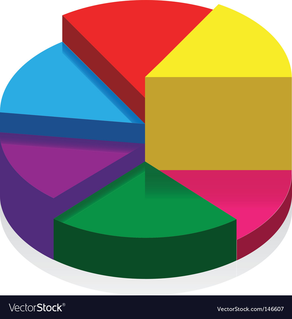3d pie chart royalty free vector image vectorstock rh vectorstock com vector pie chart illustrator vector pie chart illustrator
