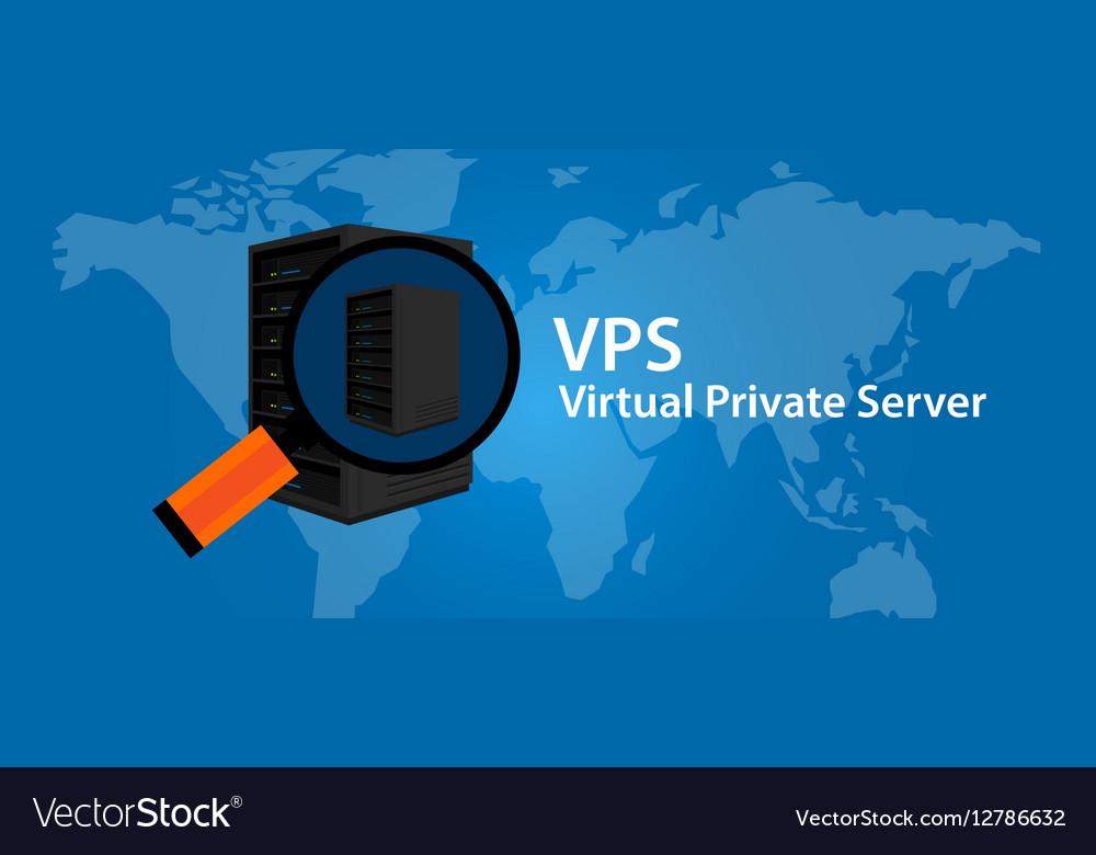 VPS Virtual private server web hosting services