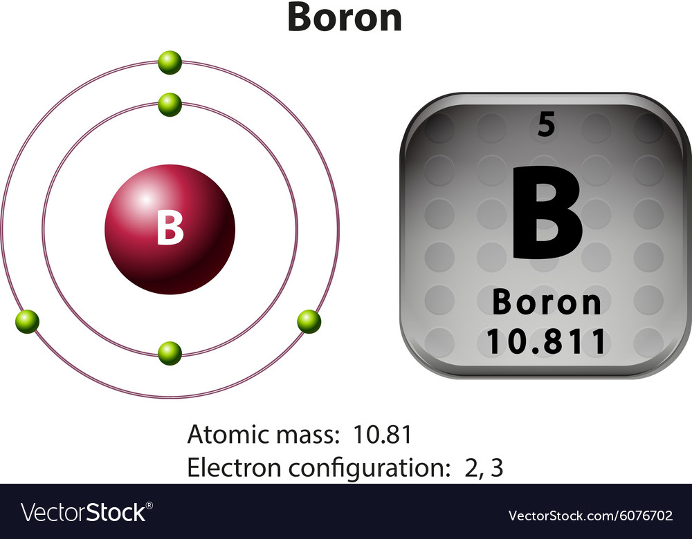 Symbol And Electron Diagram Boron Royalty Free Vector Image