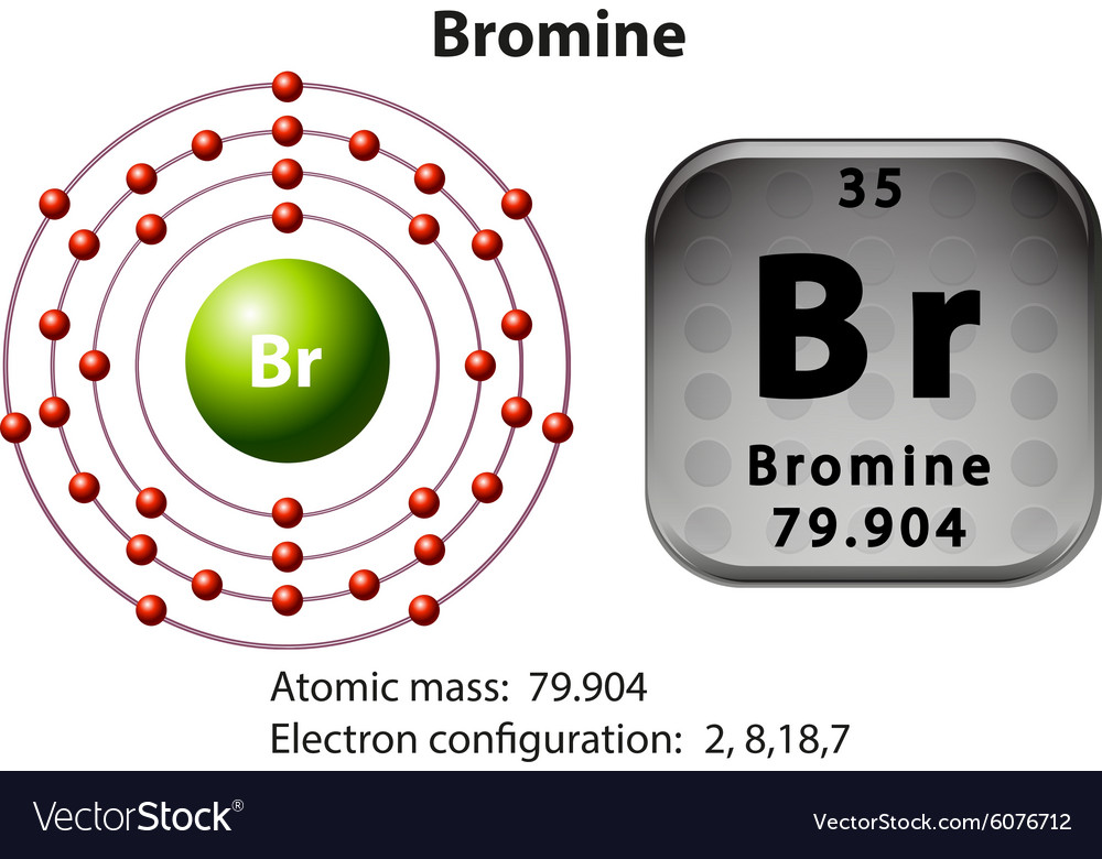 Diagram For Bromine Basic Guide Wiring Diagram