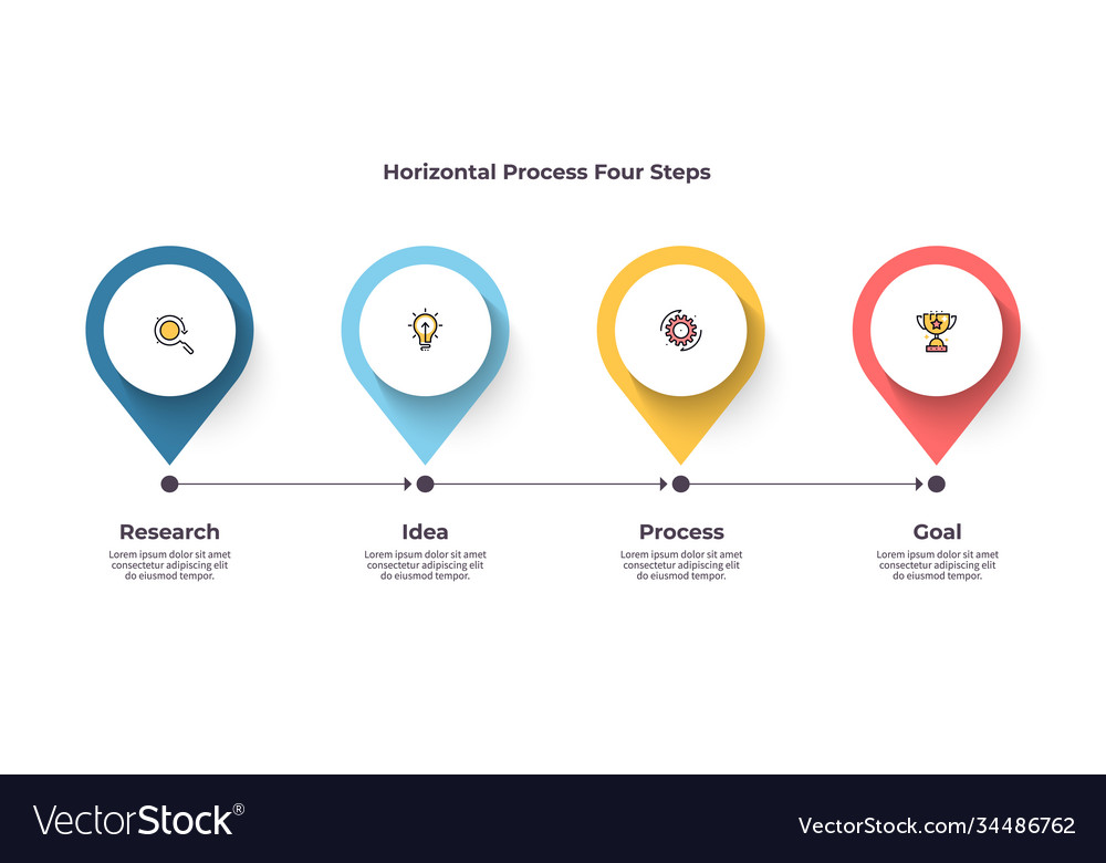 Business process timeline infographics with 4