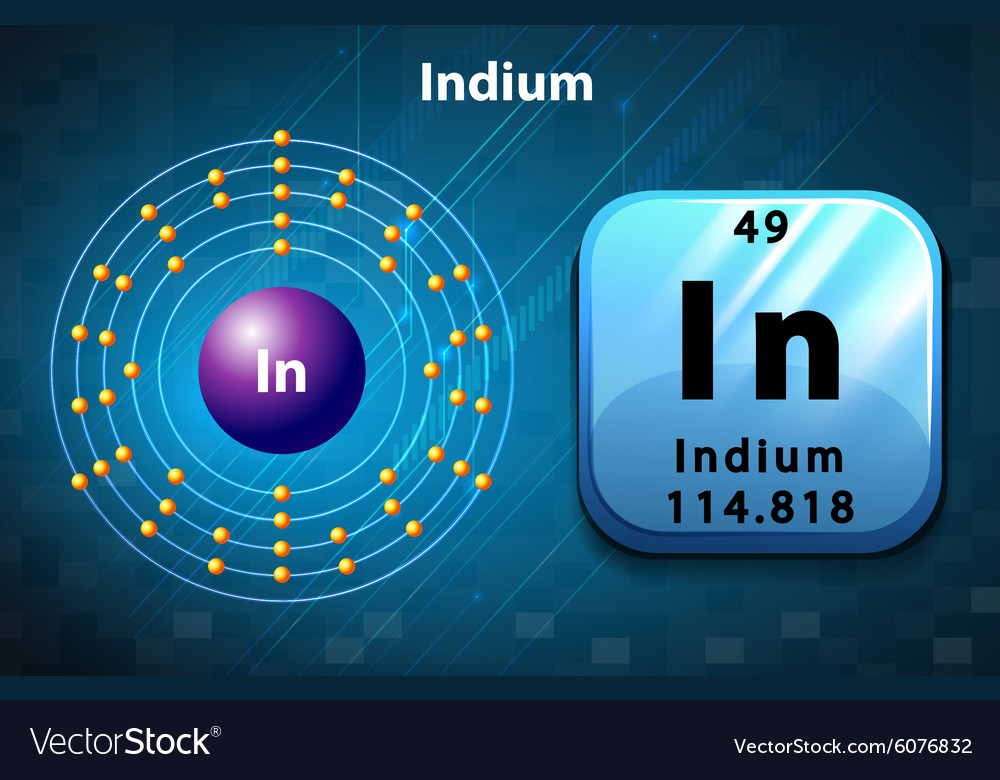 Symbol And Electron Diagram For Indium Royalty Free Vector