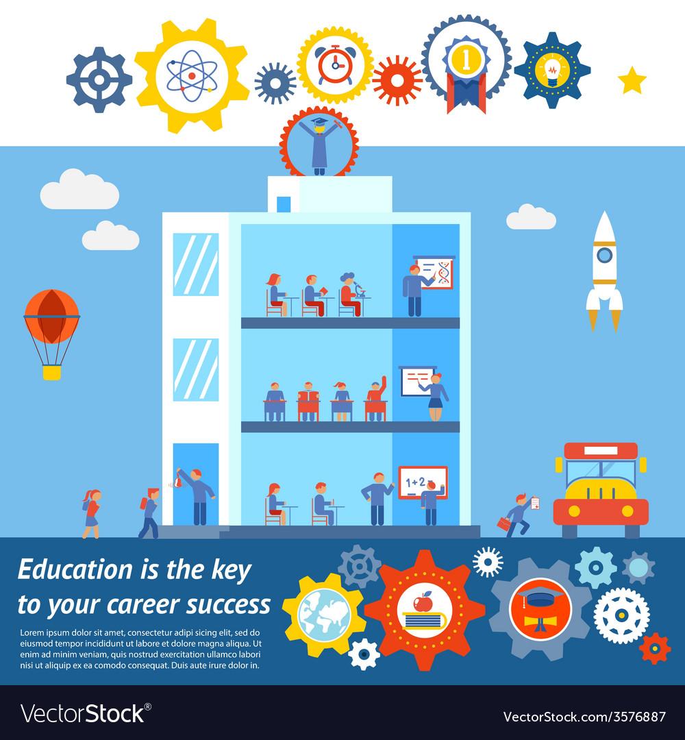 Seamless Education to Success Design