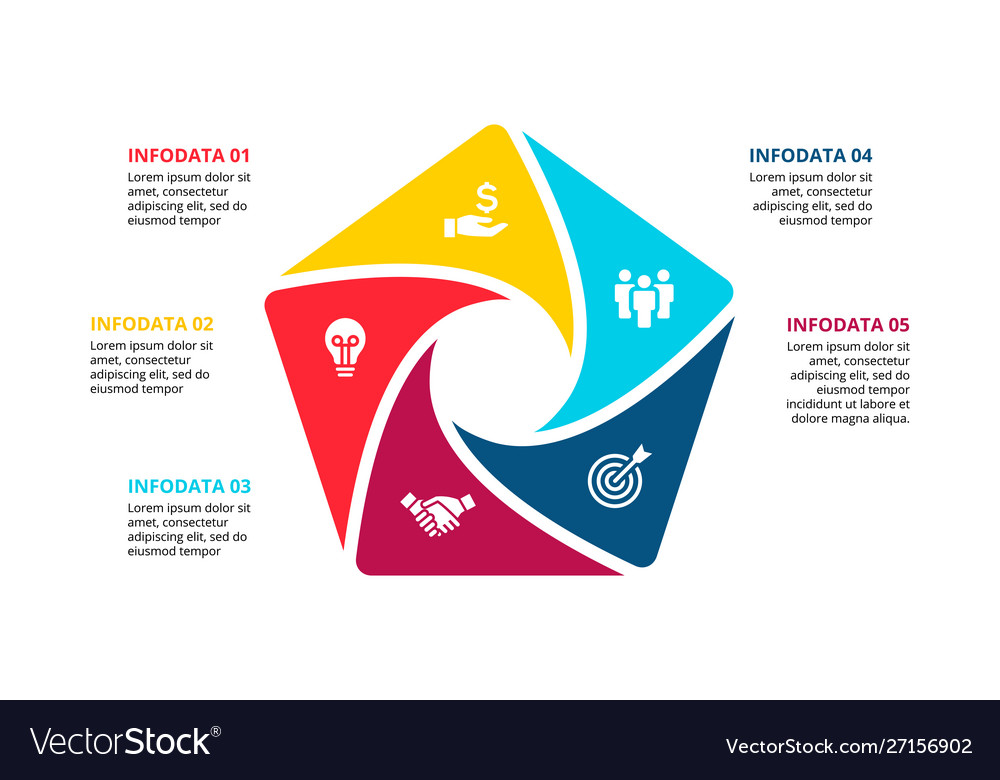 Cycle infographic diagram with 5 options