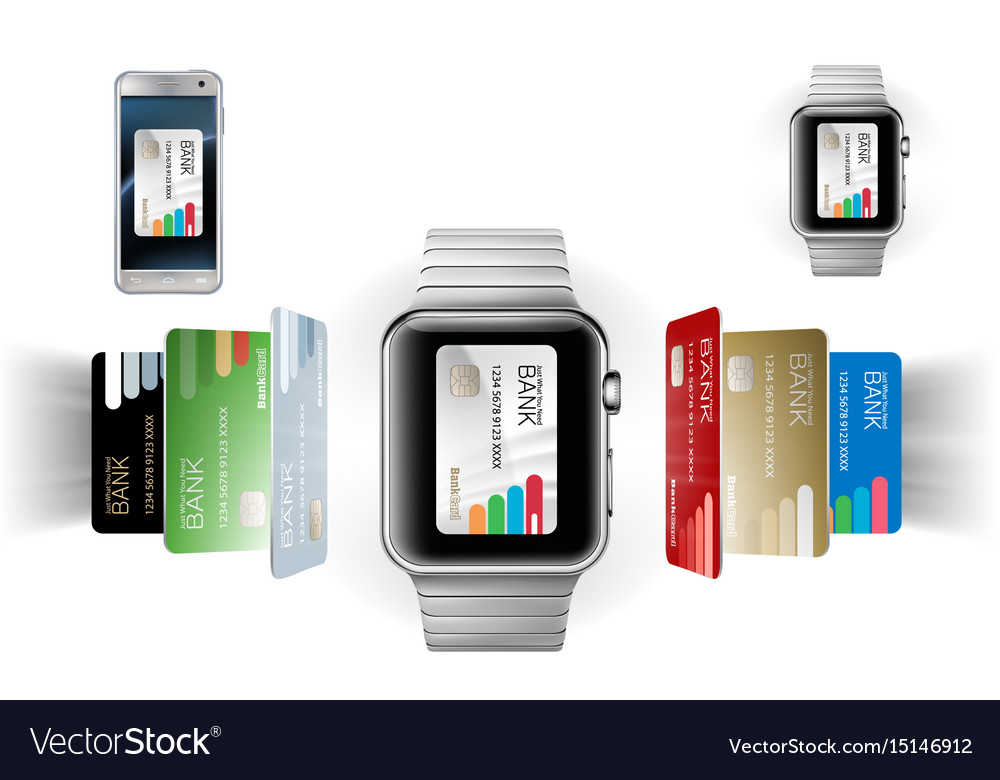 Concept of mobile payments