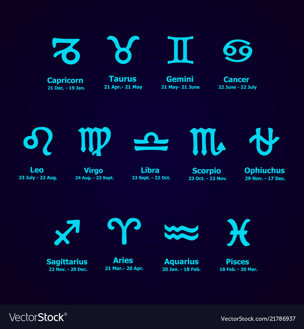 Zodiac icons horoscope set