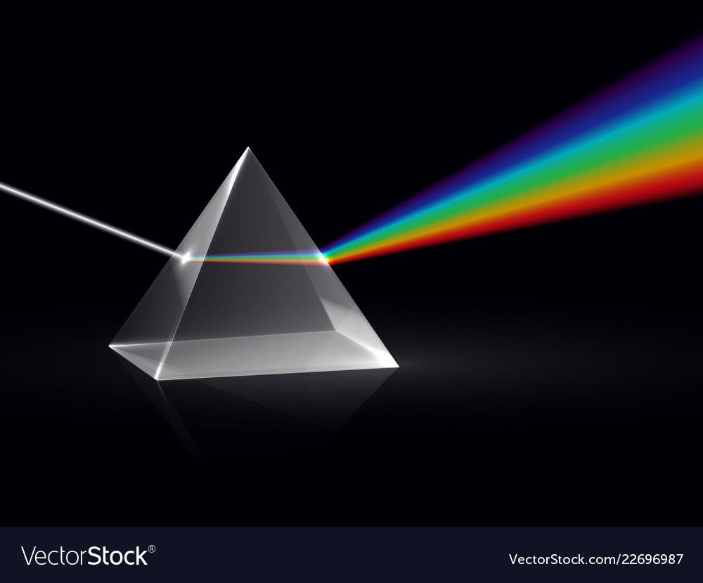 Light rays in prism ray rainbow spectrum