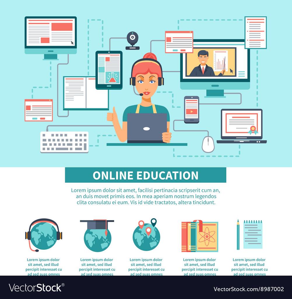 Online Education Training Infographics