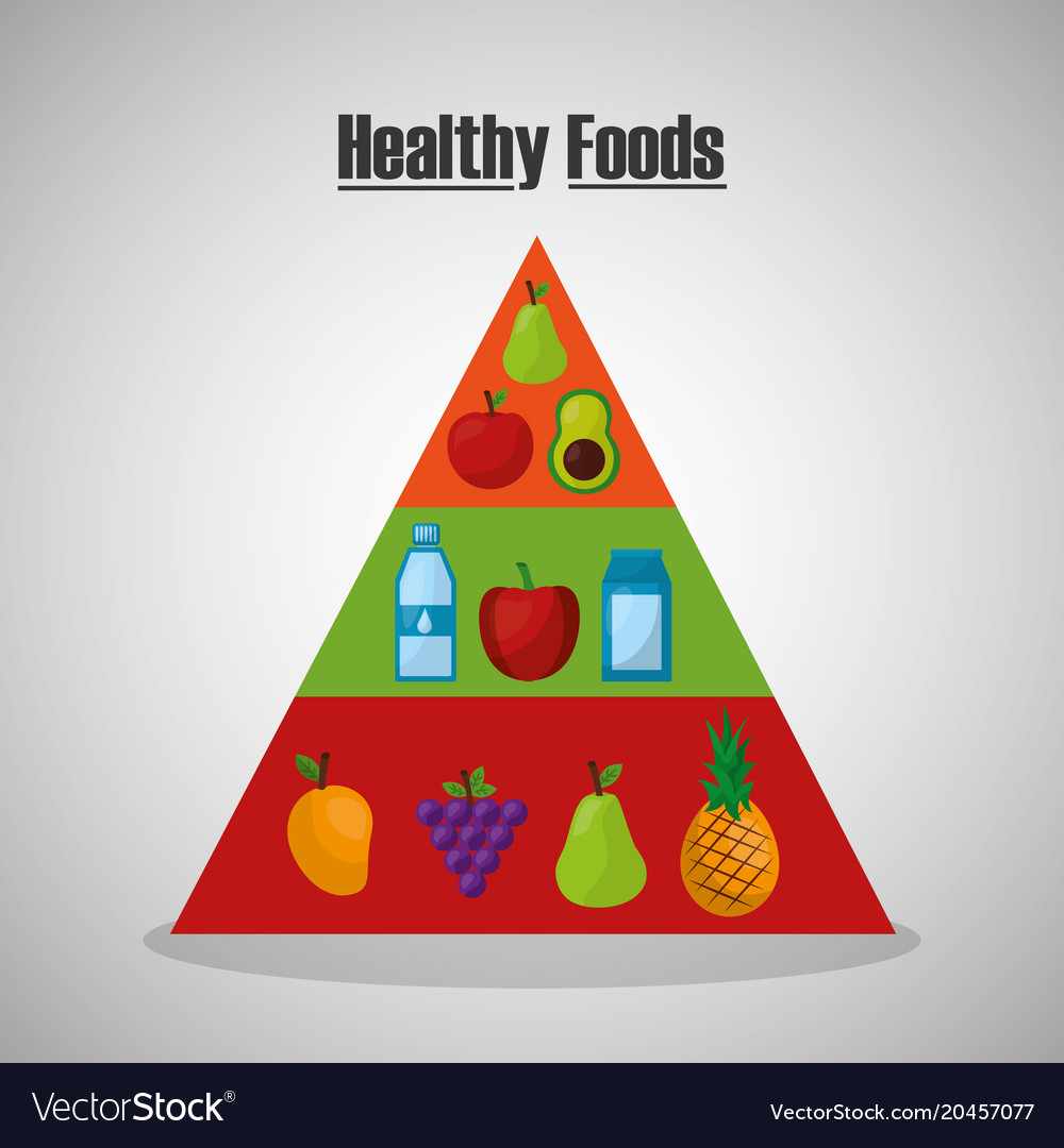 Healthy foods lifestyle